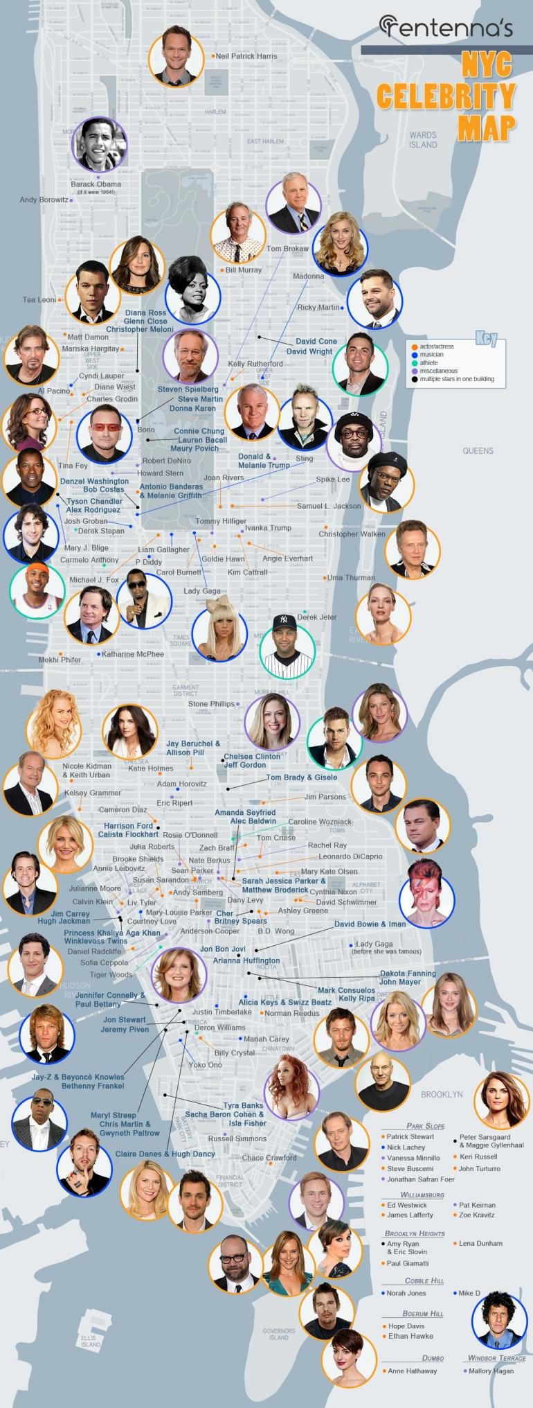 nyc-celebrity-star-map-2014-rentenna.jpg