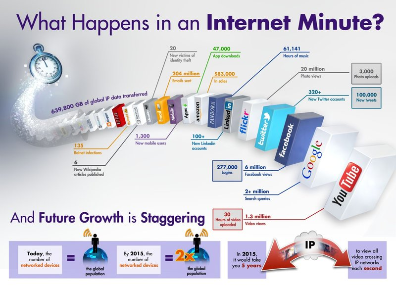 Internet_Minute_Infographic_final.jpg